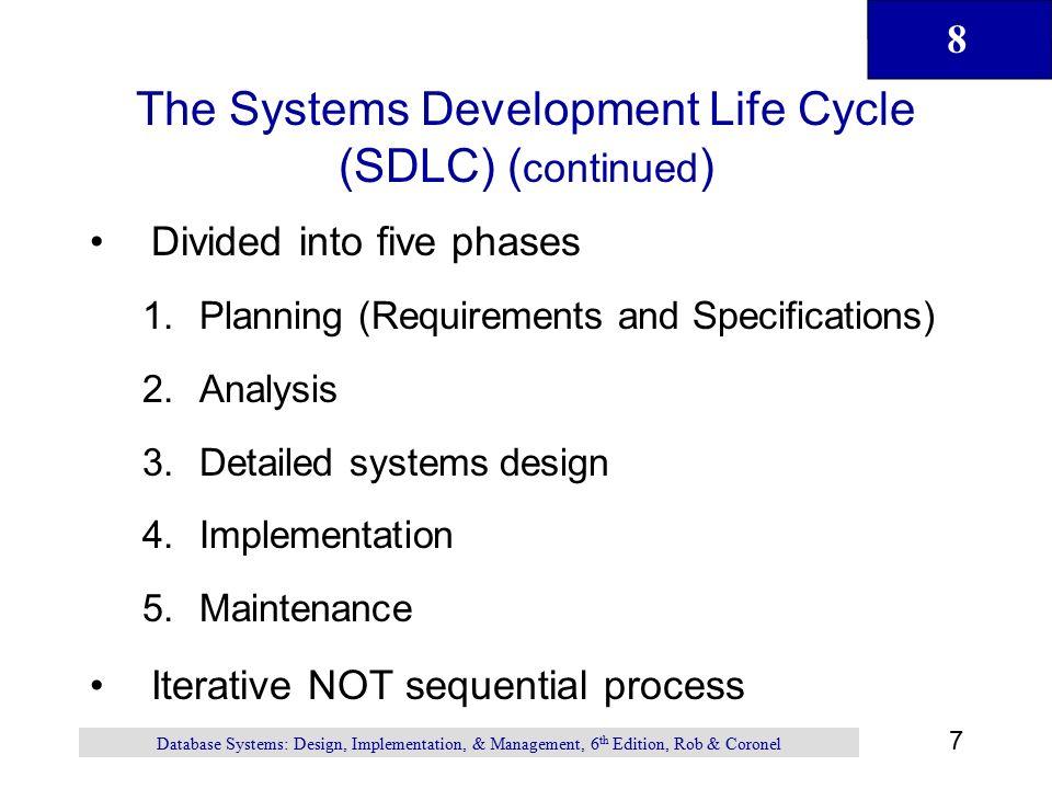 Chapter 8 Database Design Ppt Download