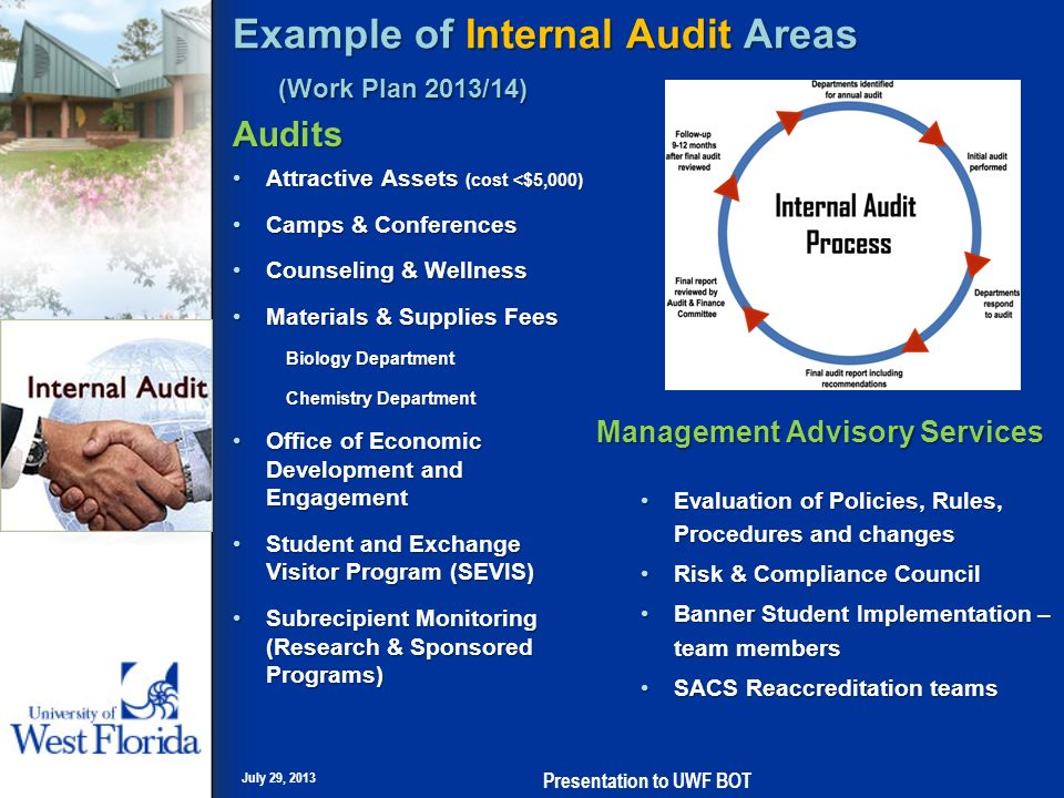 audit exam changes 2013 For exams scheduled after december 31, 2017 cpa exam review auditing v 32 updates and academic help click on customer and academic support under cpa resources at.