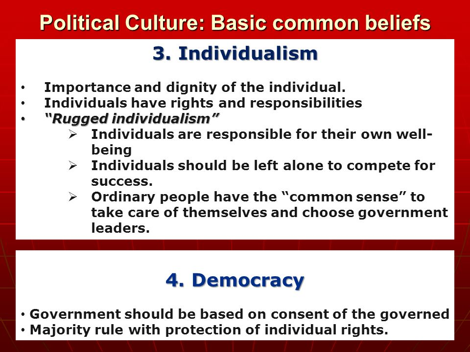 Political Culture Basic Common Beliefs
