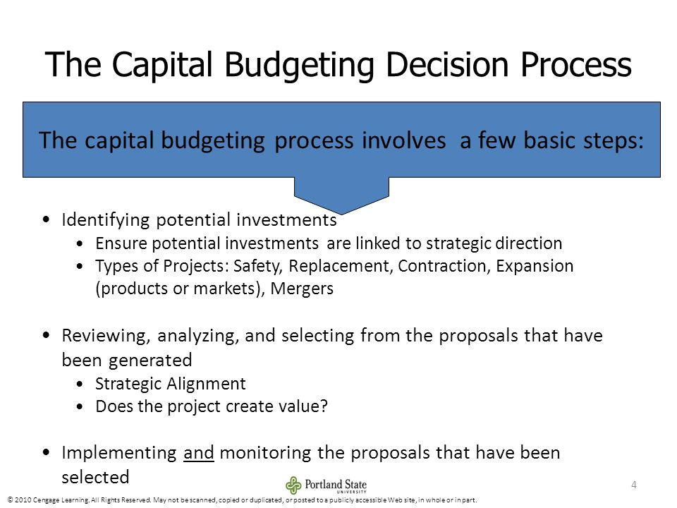 valuing capital investment projects Browse and read valuing capital investment projects case solutions hbs pdf valuing capital investment projects case solutions hbs pdf when there are many people who don't need to expect something more than the benefits to take, we will suggest.