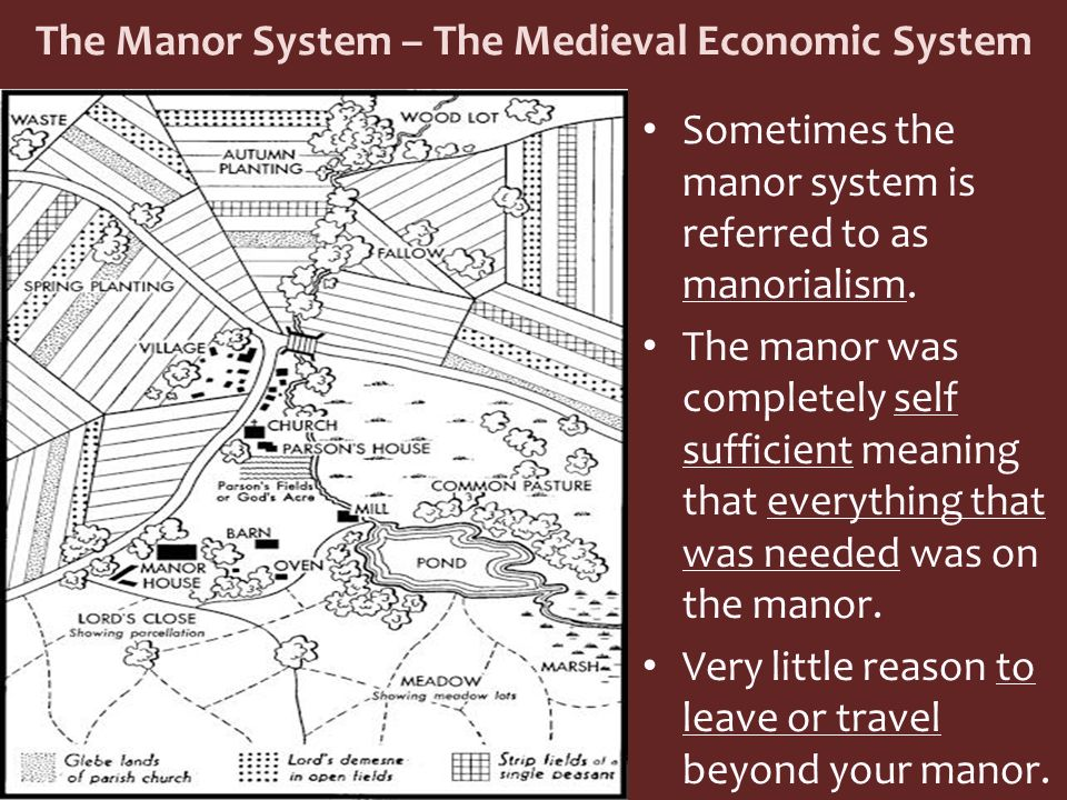 The Manor System – The Medieval Economic System