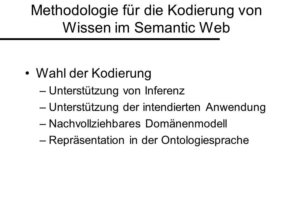 Methodologie für die Kodierung von Wissen im Semantic Web