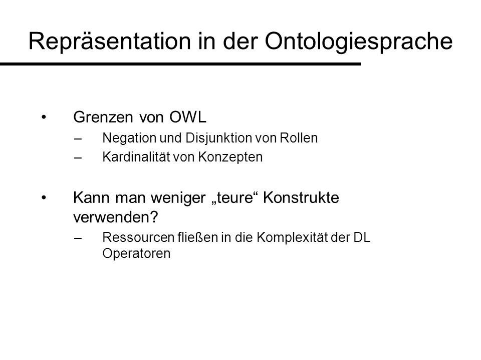 Repräsentation in der Ontologiesprache