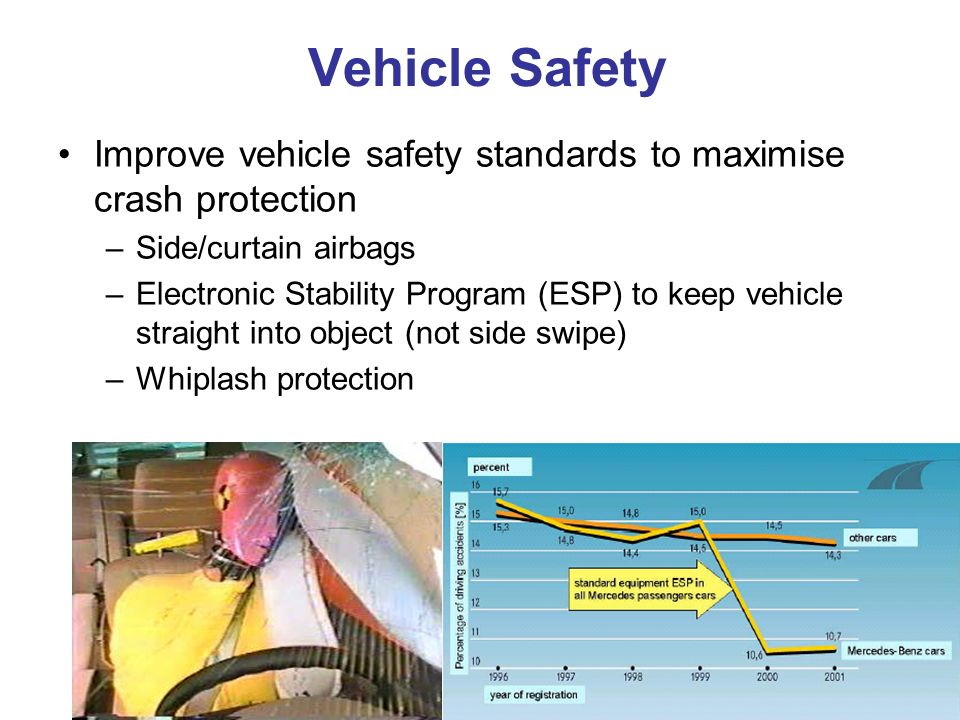 Vehicle Safety Improve vehicle safety standards to maximise crash protection. Side/curtain airbags.