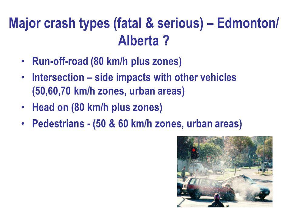 Major crash types (fatal & serious) – Edmonton/ Alberta