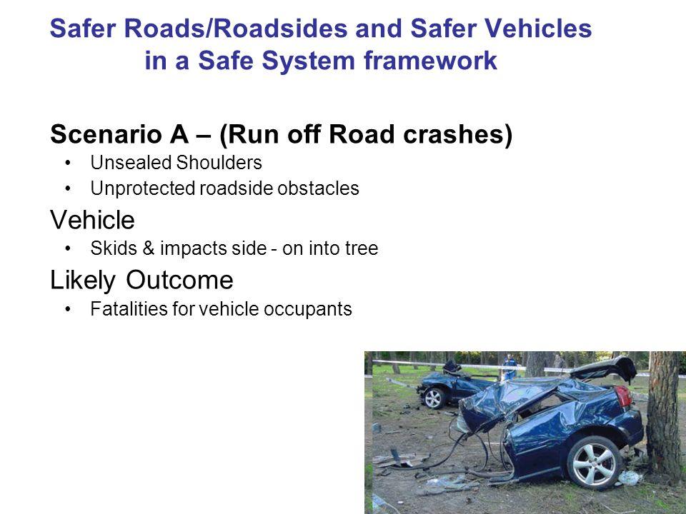 Safer Roads/Roadsides and Safer Vehicles in a Safe System framework