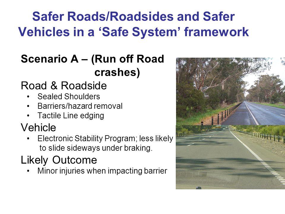 Safer Roads/Roadsides and Safer Vehicles in a 'Safe System' framework