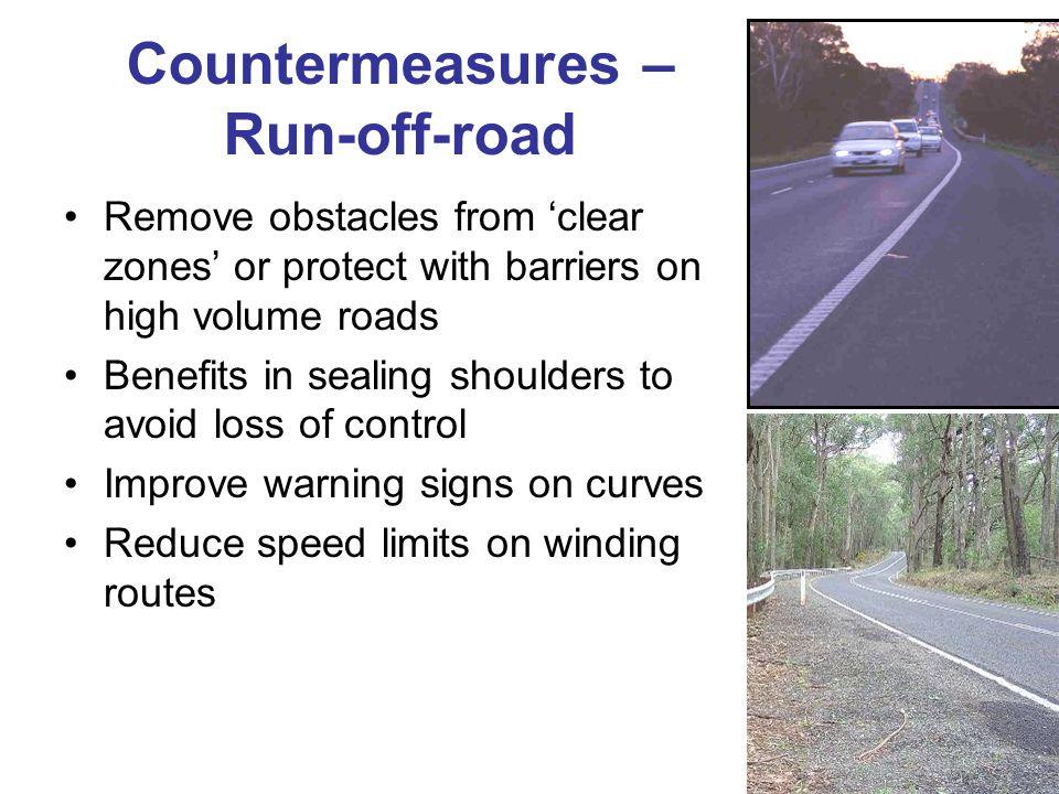 Countermeasures – Run-off-road