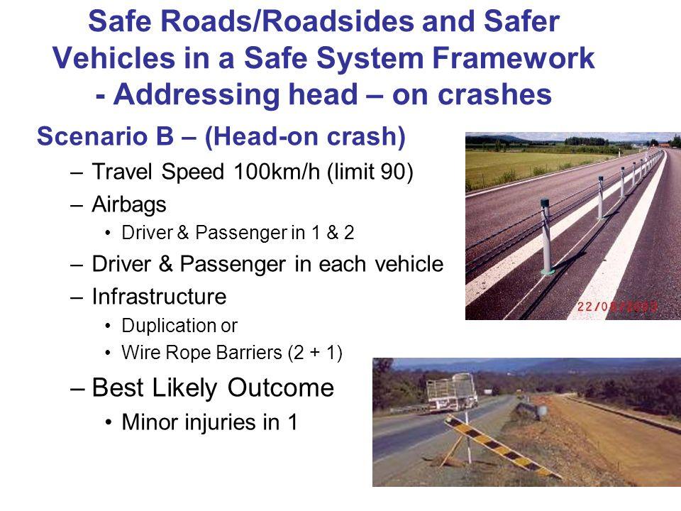 Safe Roads/Roadsides and Safer Vehicles in a Safe System Framework - Addressing head – on crashes