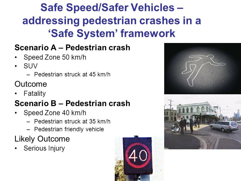 Safe Speed/Safer Vehicles – addressing pedestrian crashes in a 'Safe System' framework