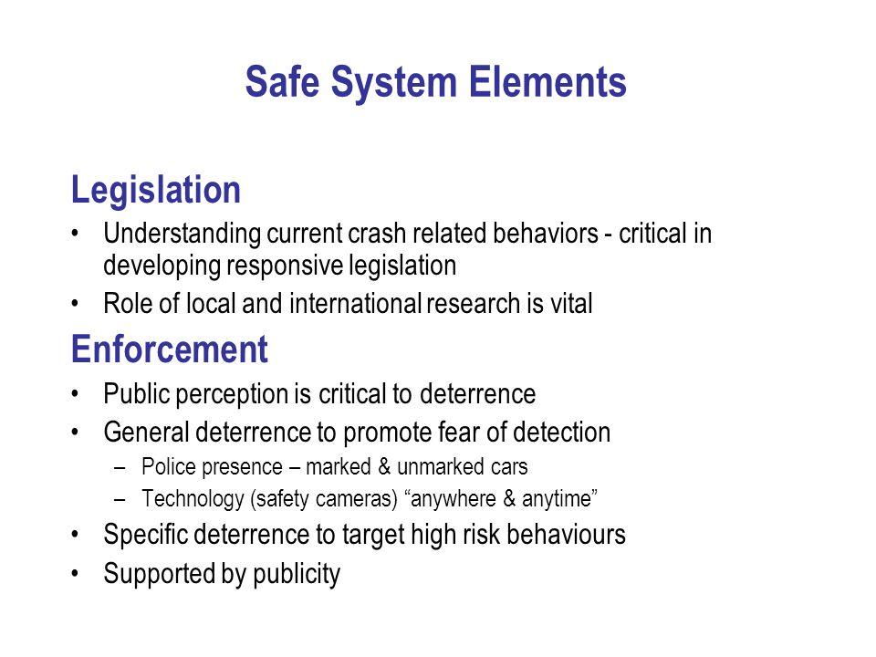 Safe System Elements Legislation Enforcement
