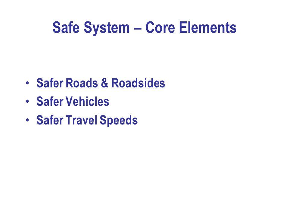 Safe System – Core Elements
