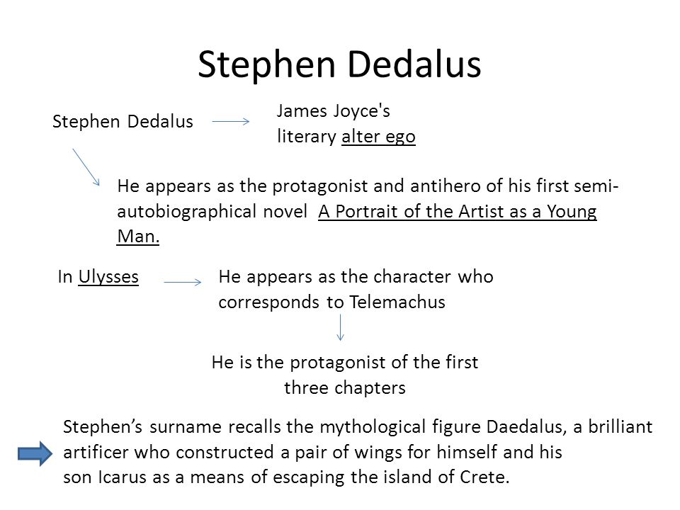 A critical analysis of james joyces main character stephen dedalus