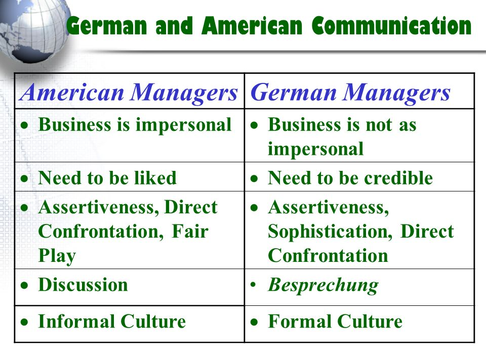 a comparison of the swiss communication and american communication American culture teaches the opposite, that assertiveness is a valuable communication skill in one's personal and professional life being quiet, submissive and obedient is seen in the us as a weakness that allows others to walk all over you.