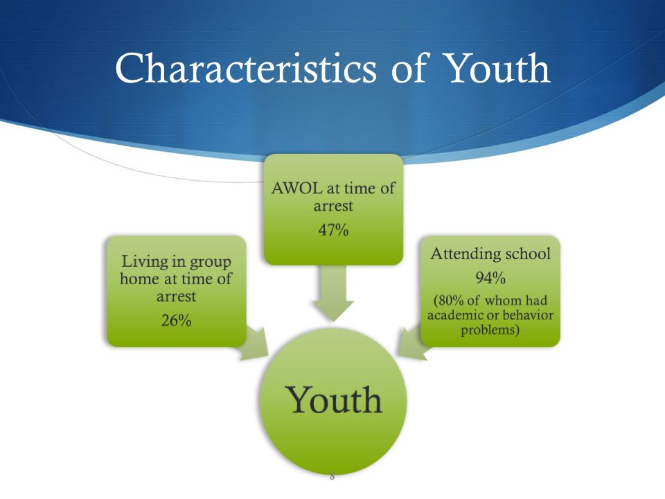 Creative Youth Development: Key Characteristics