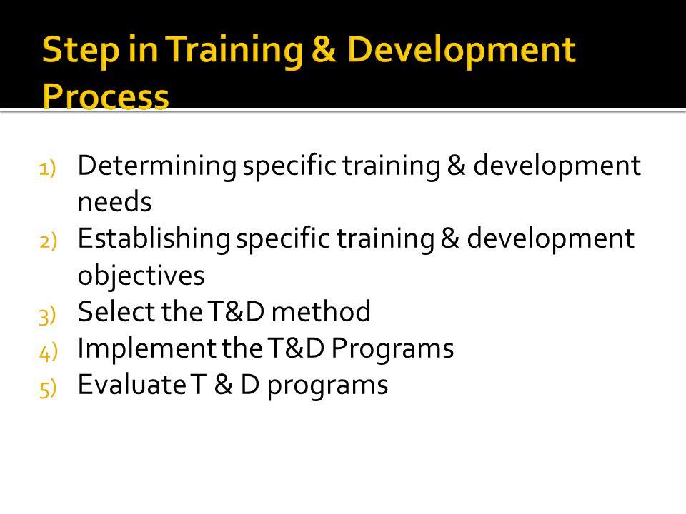 training and development methods pdf