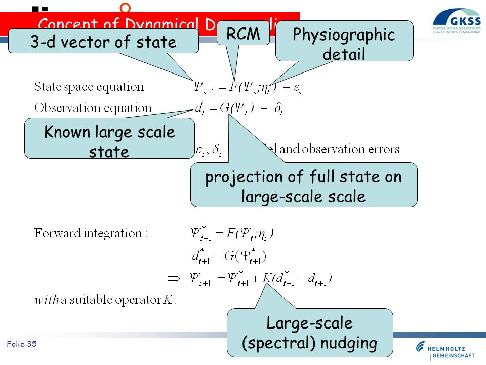 Concept of Dynamical Downscaling RCM Physiographic detail