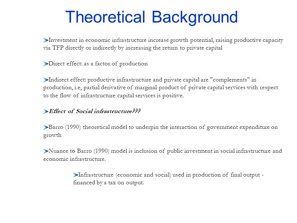 thesis theoretical background A thesis submitted in fulfilment of the requirements for the degree of doctor of   16 overview of thesis  2: theoretical background.