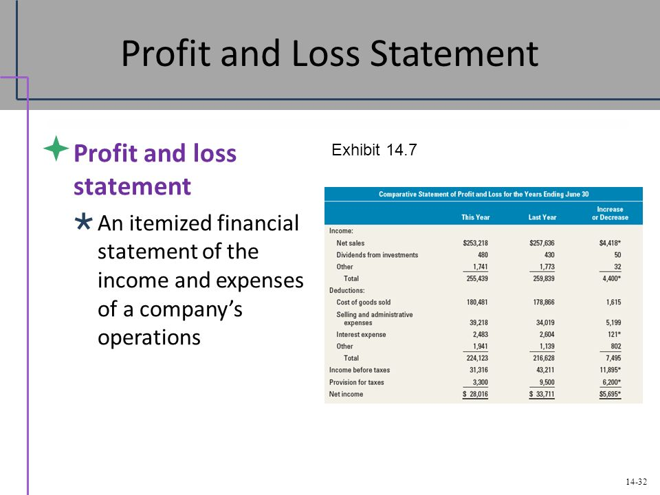 Forex gain or loss in income statement
