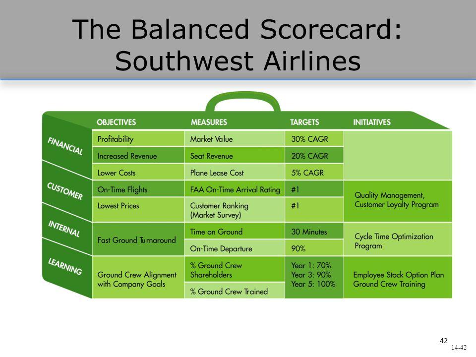 asda s balanced scorecard