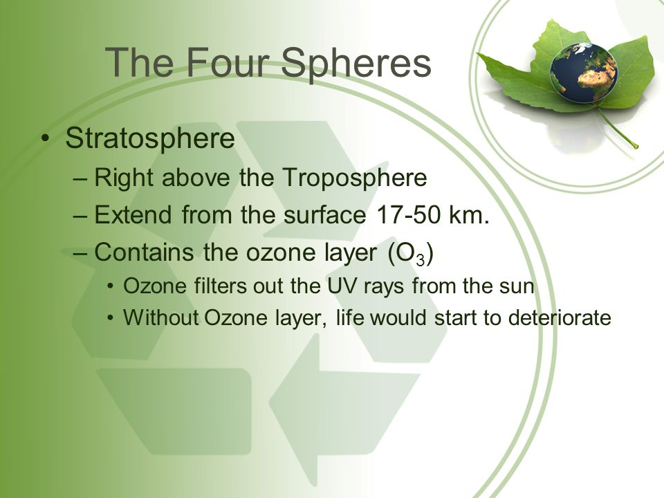 The Four Spheres Stratosphere Right above the Troposphere