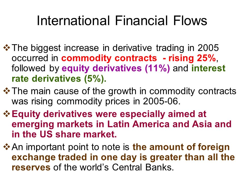 The importance of commodity derivatives