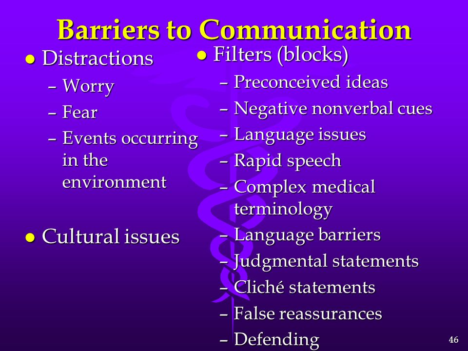 body language in communication barriers Body language body language can create a communication barrier a person with their head down, folded arms or turning their back to you are all examples of body language that creates a wall from communicating.