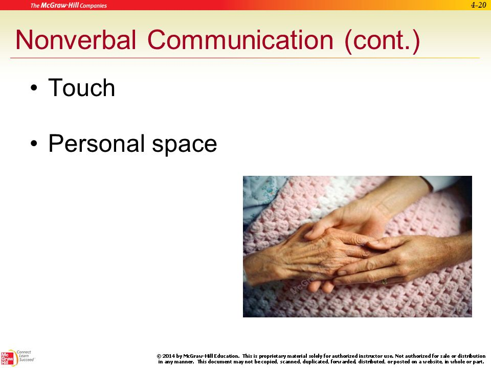 Interpersonal Communication Ppt Download