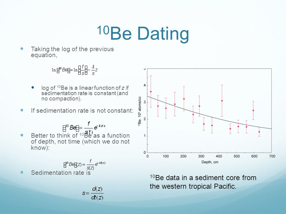 The Scientific Flaws of Online Dating Sites  Association