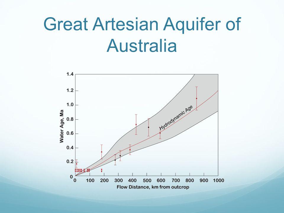 artesian online dating En because the water rises under pressure, it is called an artesian bore isang ekspresyon mula sa dating probinsiya ng pransiya na artois.