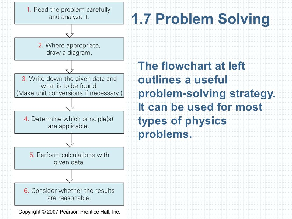 hum115 r1 problem solving Here is the best resource for homework help with com comm 470 : comm 470 at university of phoenix hum115_r1_problem_solving university of phoenix.
