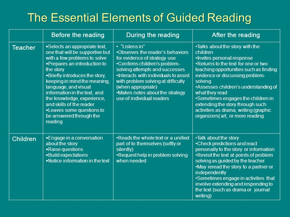 The Essential Elements of Guided Reading
