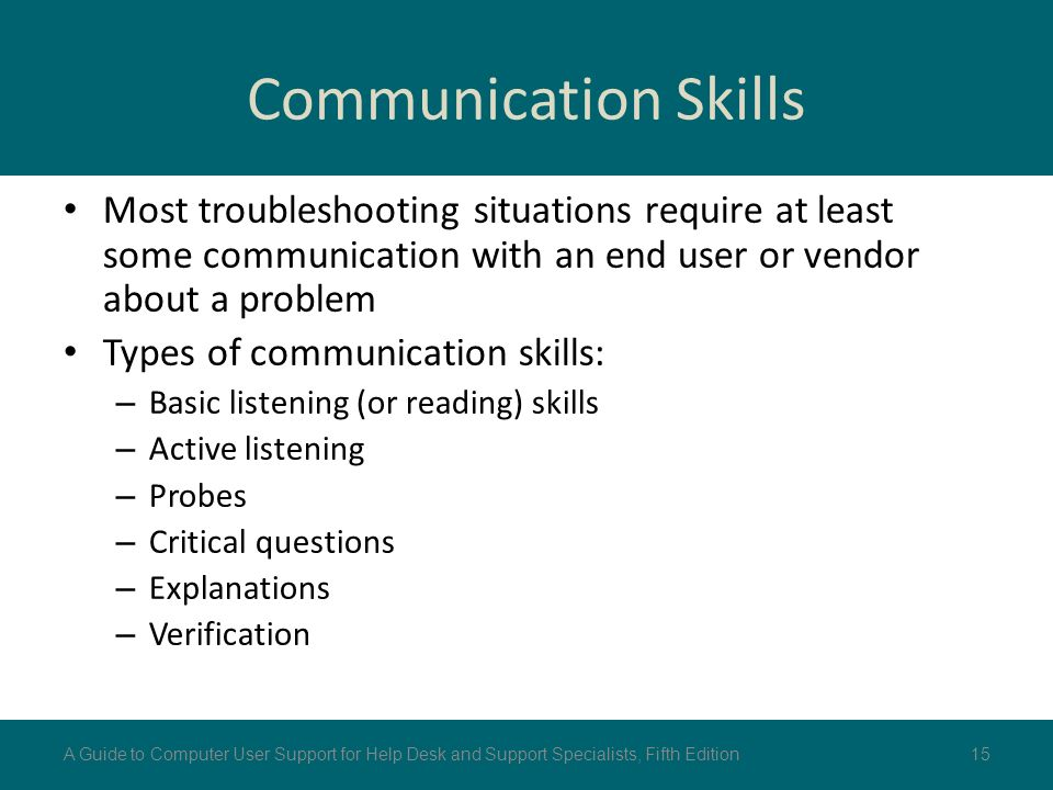 types of communication skills pdf