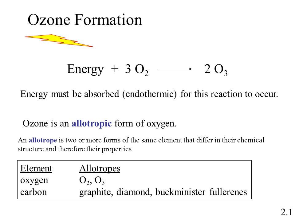 Chapter 2: Protecting the Ozone Layer - ppt download