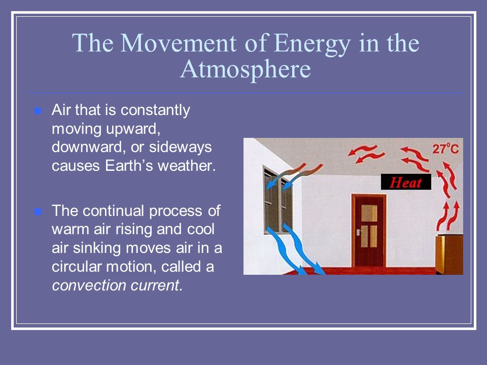 The Movement of Energy in the Atmosphere