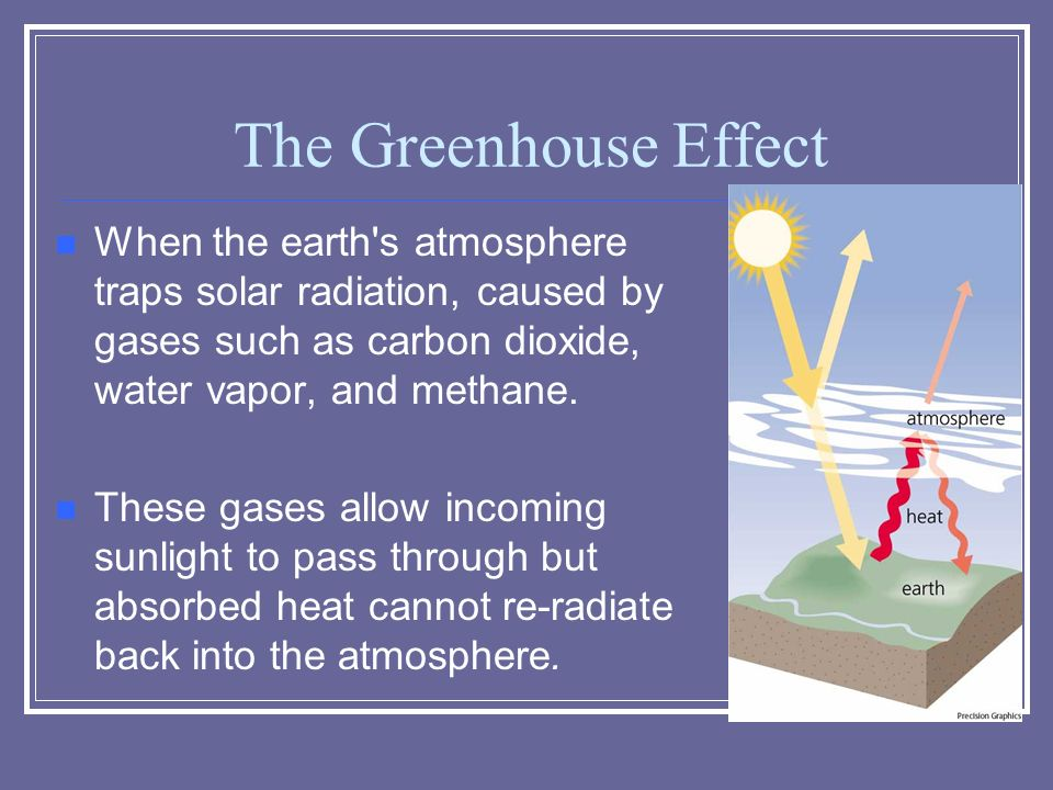 The Greenhouse Effect When the earth s atmosphere traps solar radiation, caused by gases such as carbon dioxide, water vapor, and methane.