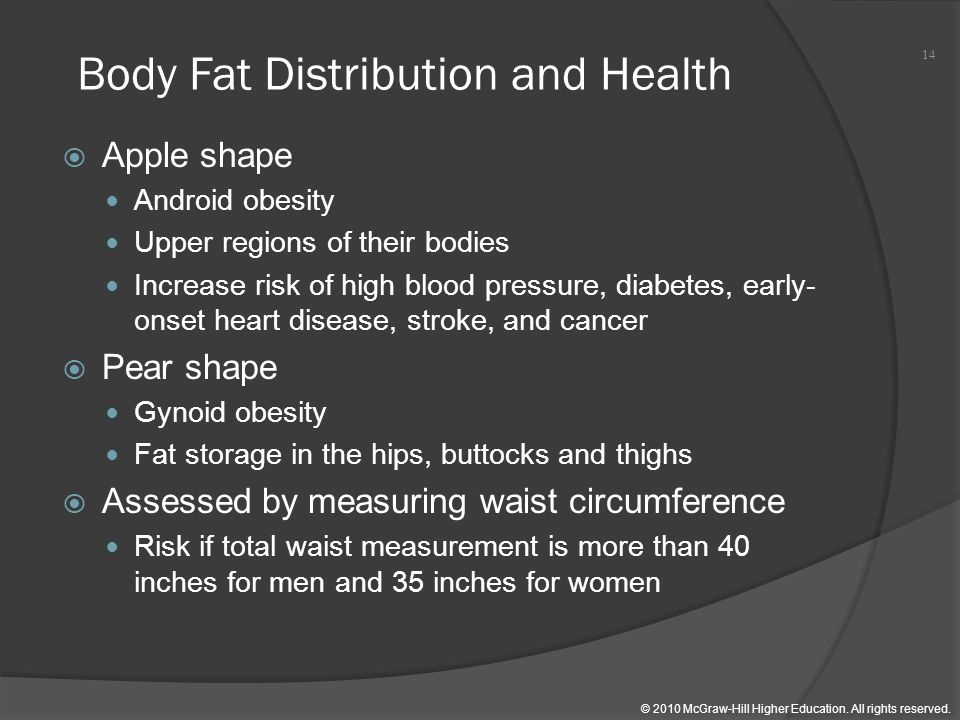 Chapter 11 Weight Management Ppt Download