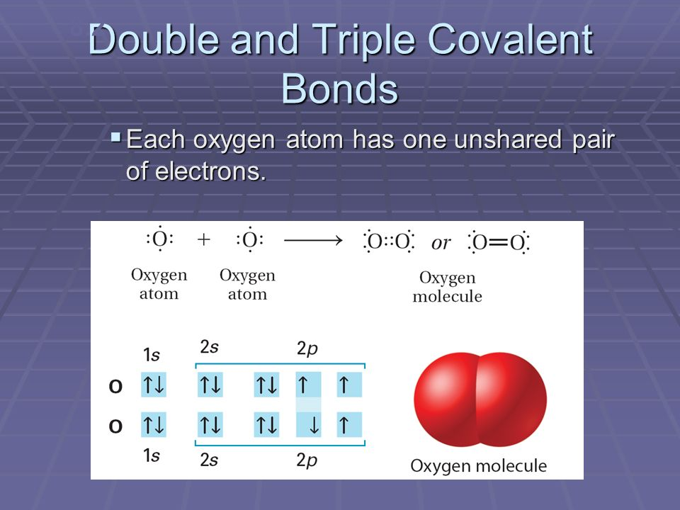 Chemistry ppt download