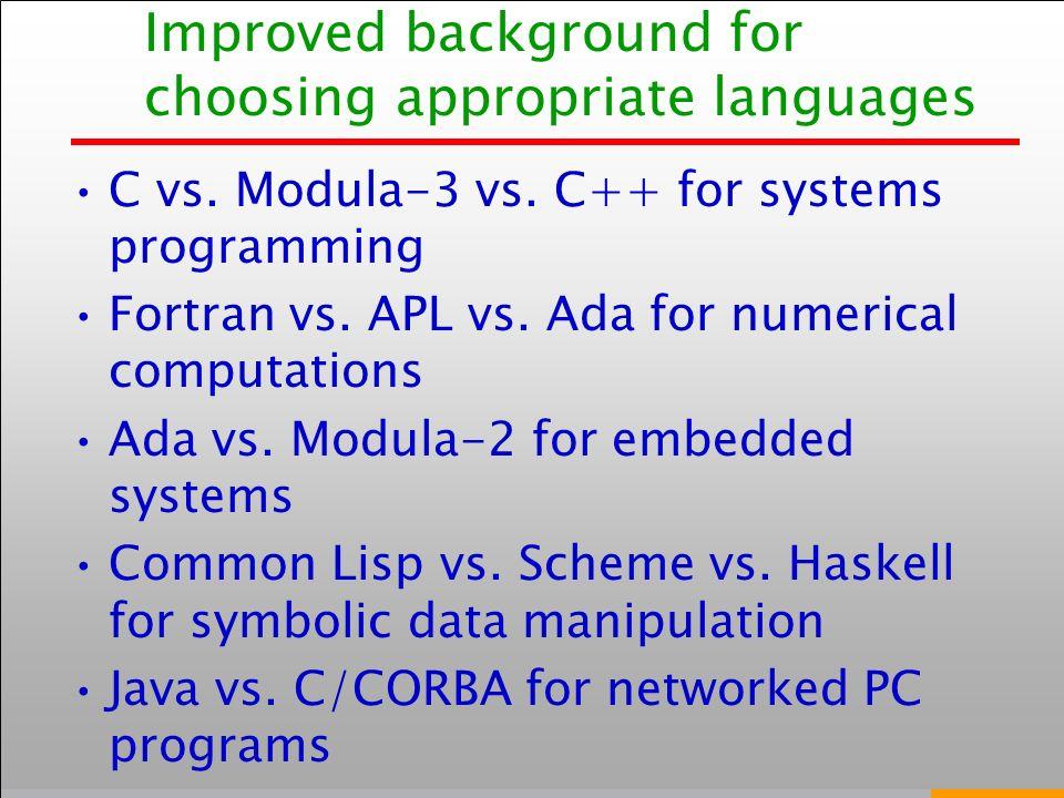 Pro ASP.NET Web API: