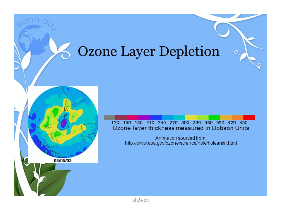 A study of ozone layer and the growing problem of depletion