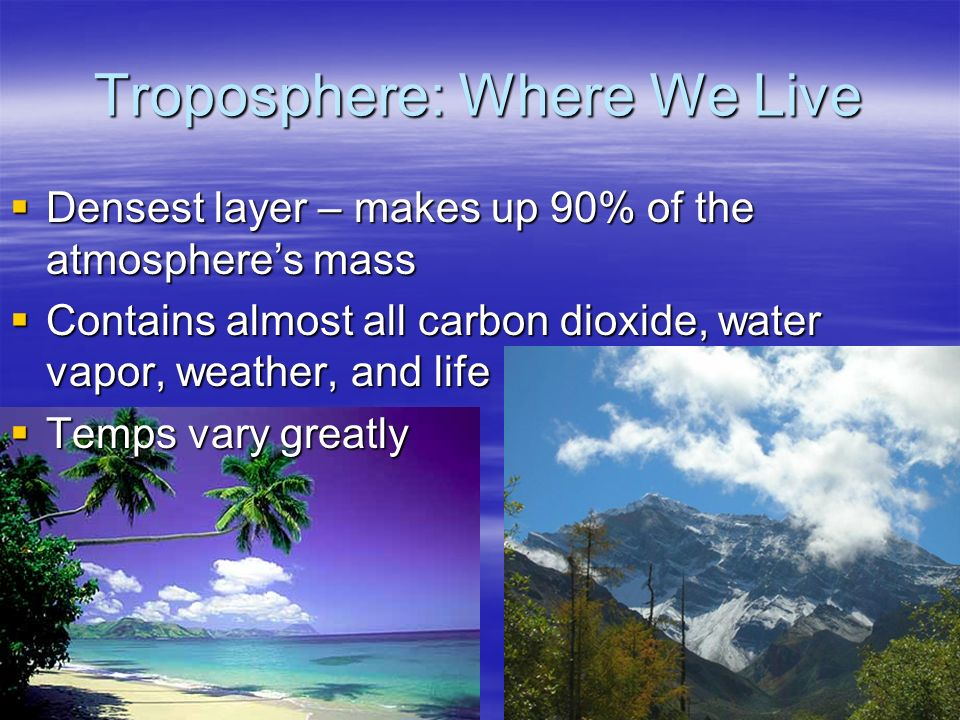 Troposphere: Where We Live