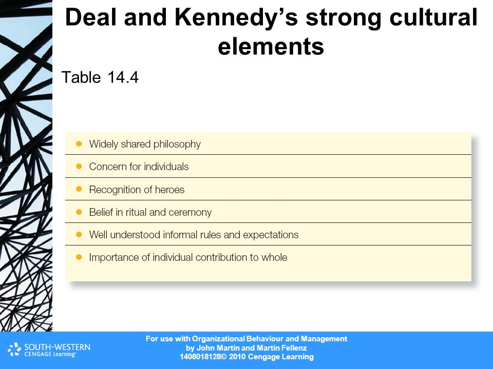 handys culture and deal kennedy The culture wars when it comes to corporate culture, allan kennedy wrote the book an interview with the co-author of the widely misunderstood corporate cultures: the rites and rituals of.