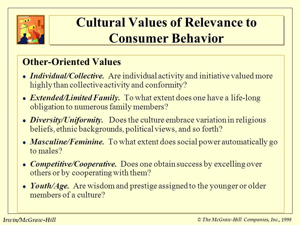 research paper on consumer behavior