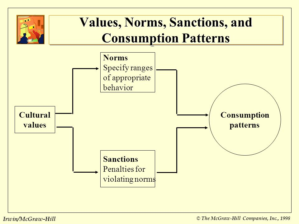consumer behavior and consumption patterns The impact of cultural factors on the consumer buying behaviors examined through an  consumption patterns of chinese  maclnn i̇s, consumer behavior.