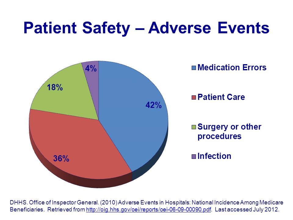improving patients safety medical errors and adverse events in health care Improving patient safety/quality with health information technology implementation  improve patient safety and quality of care  error and adverse events.