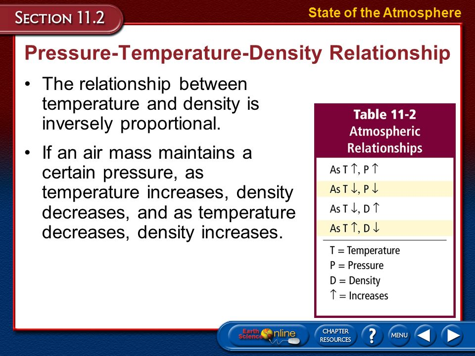 relationship between mass pressure and temperature