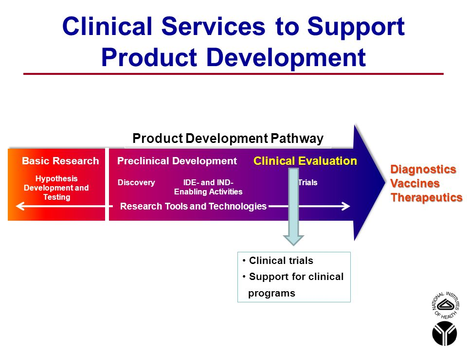 Advanced vaccine development the challenge is in the for Product development services