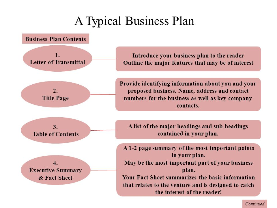Business plan writers mn