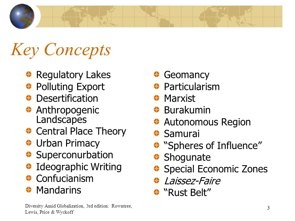 key concepts of diversity