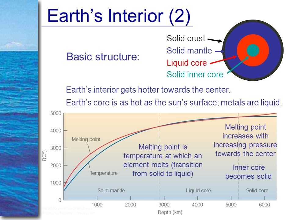 understanding of the structure and different of the earth The difference between the structure of the sun and earth is that in the middle of the sun is the core the core is where energy is producedthe energy is transported to the sun's surface .
